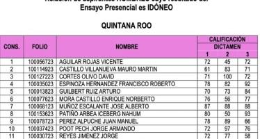 Depuran lista de aspirantes a Consejeros Electorales en Quintana Roo